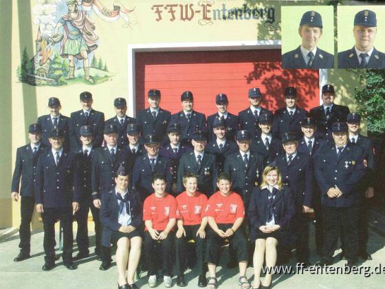 Aktive Mitglieder 2005